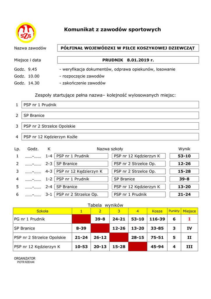 Półfinał dziewcząt prudnik 2019-1.jpeg