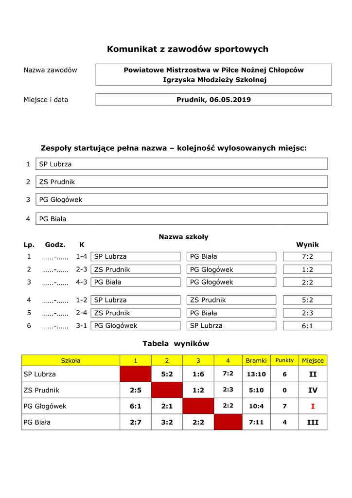 Piłka Nożna Chłopcy Powiat-1.jpeg