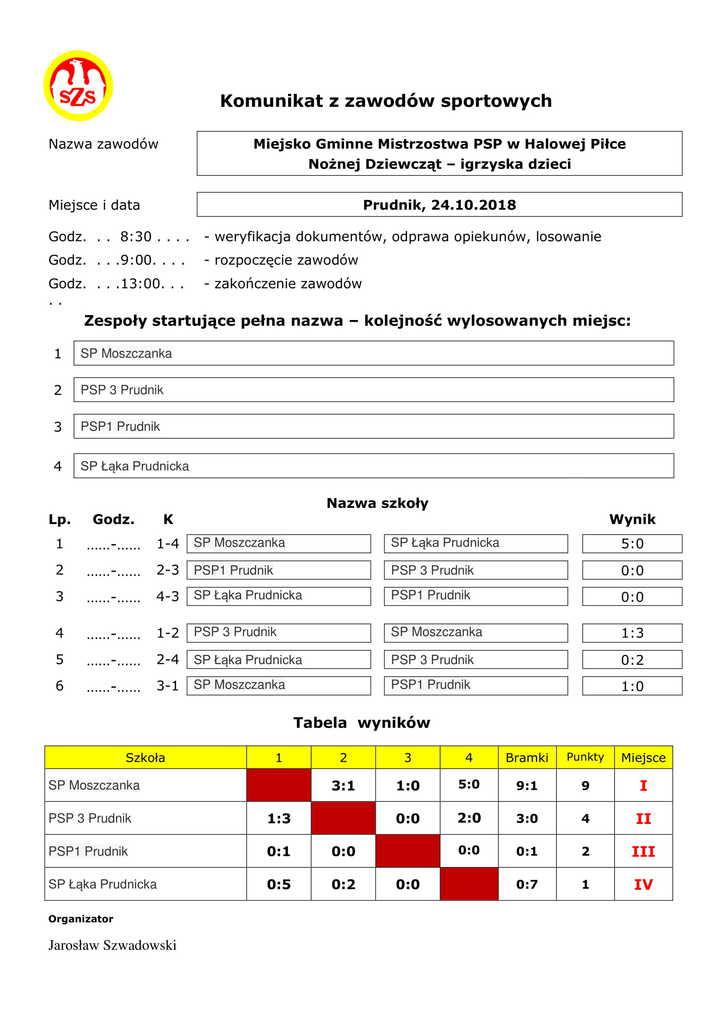 Halowa PIłka Nożna Dziewcząt PSP Zawody Gminne 24.10.2018-1.jpeg