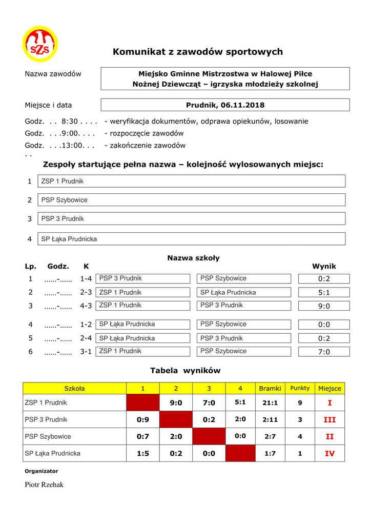 Halowa PIłka Nożna Dziewcząt Gimnazja Zawody Gminne 06.11.2018-1.jpeg
